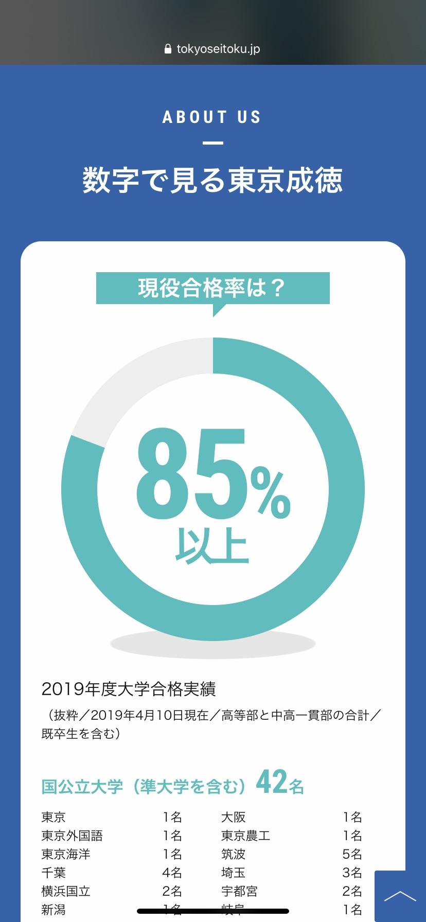 東京成徳大学高等学校 様|スマートフォン表示