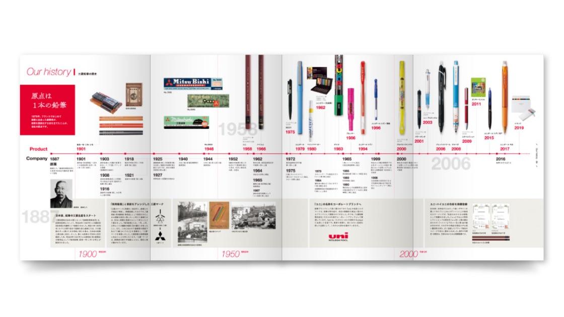 同、両観音のフルオープンによる社史年表